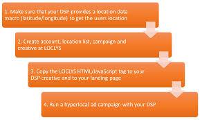 loclys location analysis how to setup loclys geo personalization