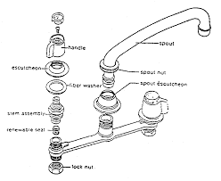 delta kitchen faucet parts diagram large size of faucetdelta delta kitchen faucet glamorous kitchen sink faucets parts