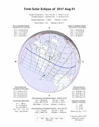 Us Map With Time Zones 2017 Total Solar Eclipse In Missouri