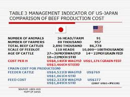 A new vision of growth for the beef industry and the expected     FFTC AP Here  I would like to describe how high cost Japanese beef has competed and been managed to survive against much lower prices  Ref