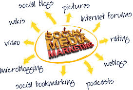 Plan Social Media by Customized Social Media Marketing Plans U0026 Pricing Small Business