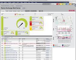 PRTG Network Monitor 14.4.12.3509 Download Last Update
