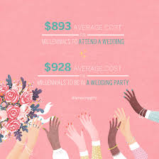 here comes wedding season how consumers will pay for others u0027 big