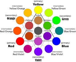 Color Or Colour by Ask The Art Prof What Is The Practical Meaning Of Color Theory