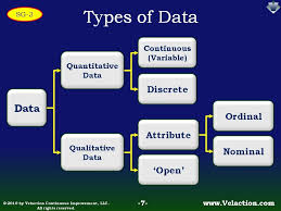 What is the purpose of collecting data    Reference com