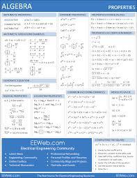 Online algebra   Project management assignment help
