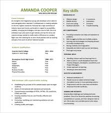 Best Java Developer Resume by Web Developer Resume Template U2013 11 Free Word Excel Ps Pdf