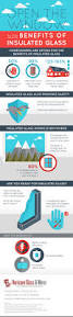 open the window to the benefits of insulated glass infographic