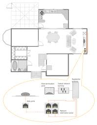 Design A Home Network Connected By An Ethernet Hub Network Layout Floor Plans Local Area Network Lan Computer