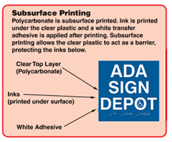 ada wheelchair symbol subsurface printed label for tables