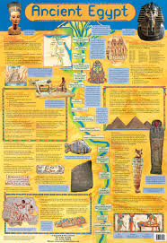 Facts about ancient egypt for kids homework   reportz    web fc  com Facts about ancient egypt for kids homework