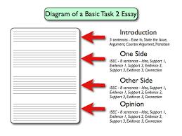 Sample Essay Academic Ielts Ielts General Essay Writing Samples     Essay