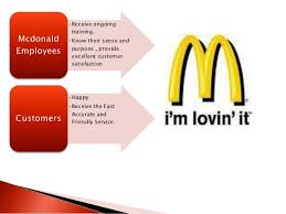 Mcdonalds review essay of a movie Beit Brasil Miami Dissertation on mcdonalds