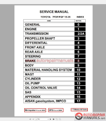Toyota Forklift Truck Full Set Manual Dvd Auto Repair Manual