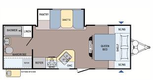 299 rv rentals available in idaho rvmenu