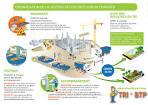 Sita - Chantier vert - solutions de valorisation des déchets de ...