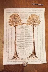 Maple Tree Symbolism by My Ketubah Art Studios By Orna Weisberg Japanese Maple Ketubah