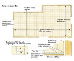 Bathroom Tile Installation by Layout Drawing Planning Your Tile Installation Tile U0026 Tiling Diy
