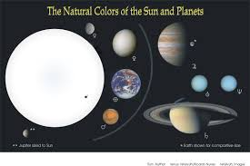 Color Or Colour by The Color Of The Sun Revelation Science 2 0
