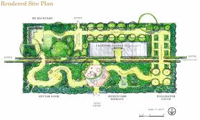 pretty design planning a garden interesting decoration home with