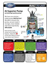 Little Giant Water Pumps Best Sump Pump Reviewed Compared U0026 Tested In 2017