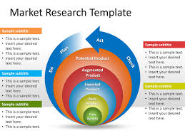 Free Ppt Business Templates Free Market Research Powerpoint Template Powerpoint Presentation Ppt