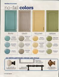 hgtv no fail colors one of these blues may work for the living