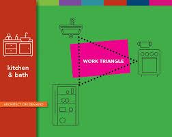 kitchen design kitchen design work triangle concept how to make