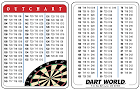 DART OUT CHARTS