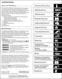honda fit repair manual what to look for when buying honda fit