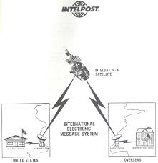 intelpost international electronic mail