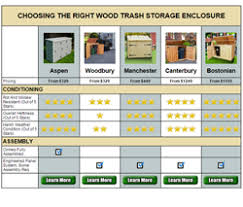 Free Wooden Garbage Box Plans by Cedar Garbage Can Storage Trash Enclosures Wood And Metal