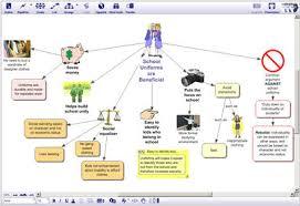Persuasion Map   ReadWriteThink persuasive essay introduction example