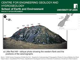 CENTRE FOR ENGINEERING GEOLOGY AND HYDROGEOLOGY School of Earth     SlidePlayer