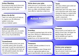 Action Planning University of Kent