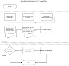 Sage    automation   Case Studies   Realisable Art of Business Process Management  Print Edition