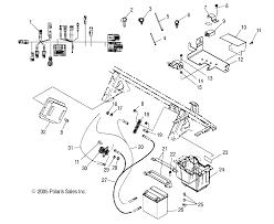polaris ranger fuse box polaris automotive wiring diagrams