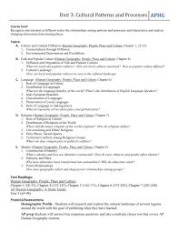 unit 3 cultural patterns and processes