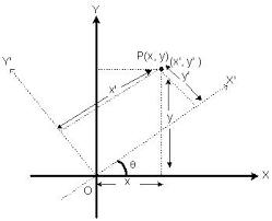 Slader homework help geometry   Custom professional written essay     sasek cf  C    Calculator Introduction  amp  Basic Arithmetic preview image