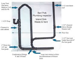 Island Sink Venting Terry Love Plumbing  Remodel DIY - Kitchen sink drain vent