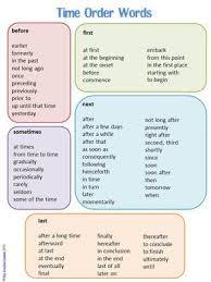 Essay writing signal words