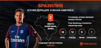 ЧМ 2018 по футболу: итоги одиннадцатого игрового дня