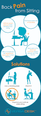 14 best benefits of a standing desk images on pinterest standing