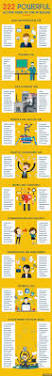 Best Job Resume Ever by The Only Resume Cheat Sheet You Will Ever Need College Tips