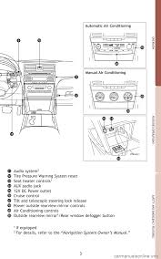 toyota camry 2009 xv40 8 g quick reference guide