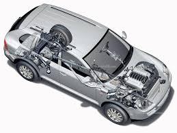 Porsche Panamera Awd - porsche all wheel drive explained awd cars 4x4 vehicles 4wd