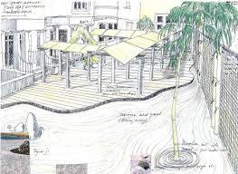 beautiful small garden design plans photos gardennajwa garden trends