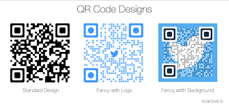 Linkedin Url On Resume Qr Code On Resume 3 Things To Know