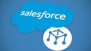 100 salesforce beginners guide trails salesforce trailhead