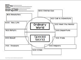 buying an essay graphic organizer